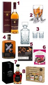 Gift Guide For Men, Sugar & Spice